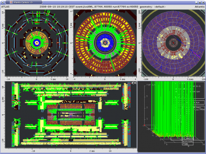 KDE monitoring bij LHC project
